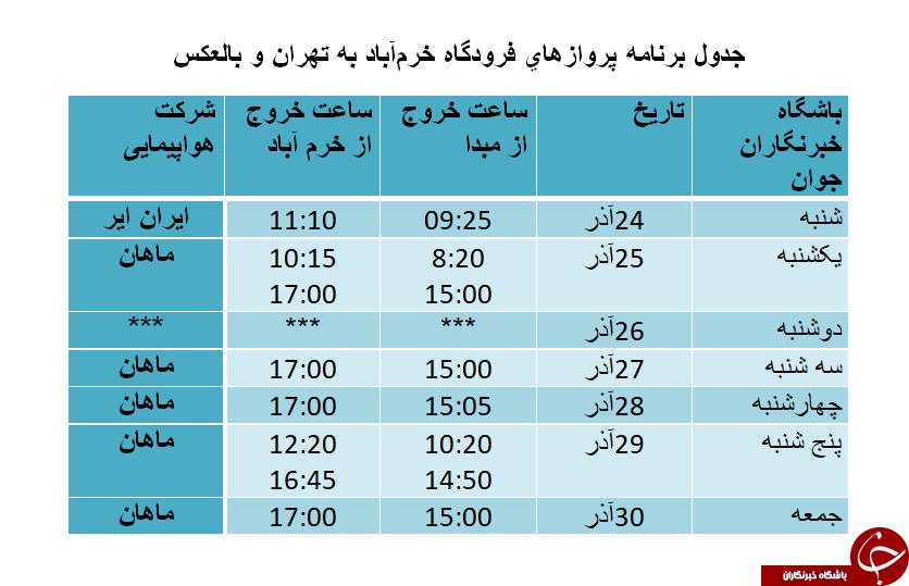 برنامه پرواز های فرودگاه خرم آباد از 24 تا 30 آذرماه
