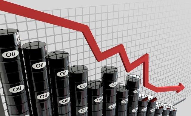 سقوط قیمت نفت رکورد زد
